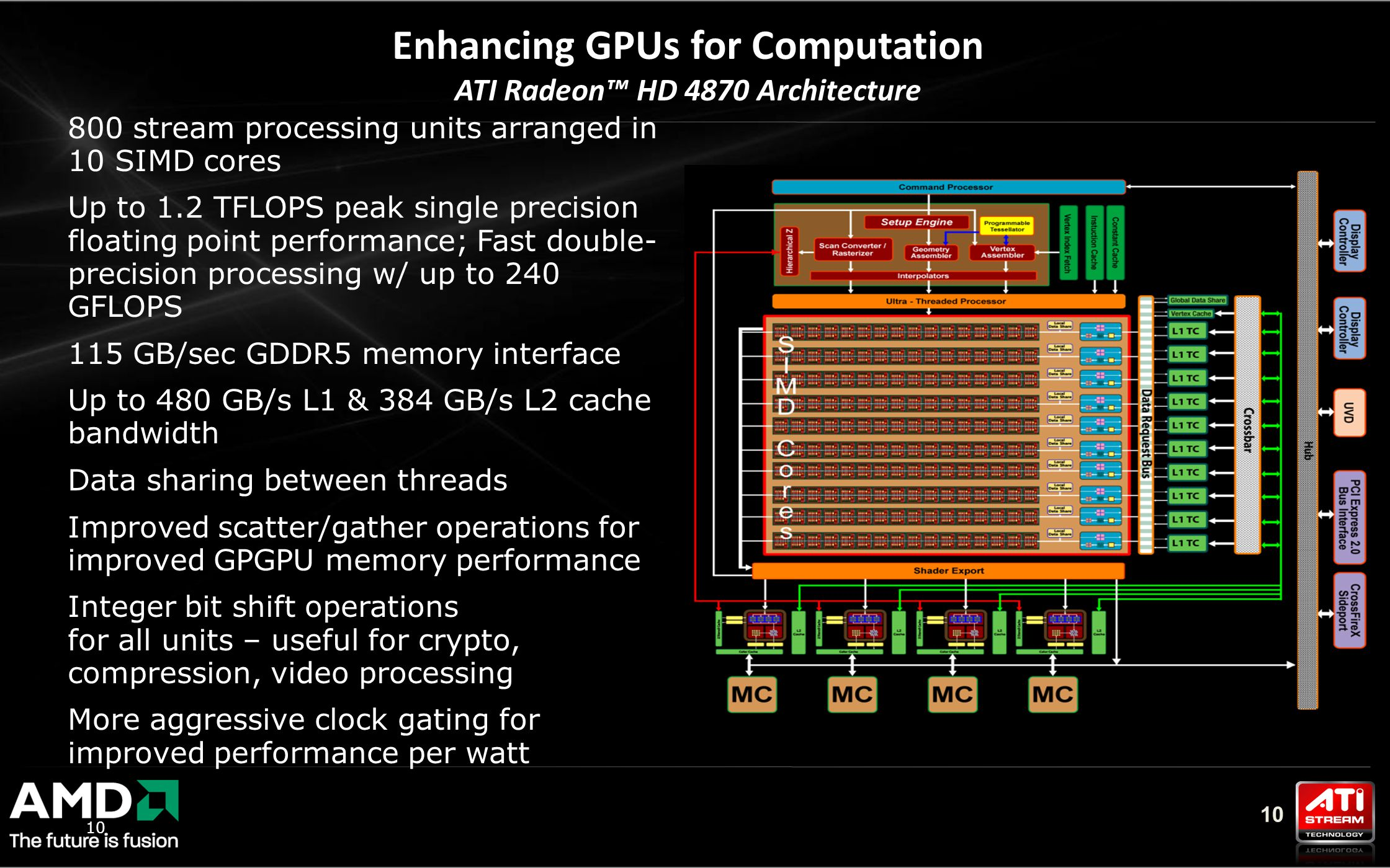 10 Enhancing GPUs for Computation ATI Radeon™ HD 4870 Architecture 800 stream processing units arranged in 10 SIMD cores Up to 1.2 TFLOPS peak single precision floating point performance; Fast double- precision processing w/ up to 240 GFLOPS 115 GB/sec GDDR5 memory interface Up to 480 GB/s L1 & 384 GB/s L2 cache bandwidth Data sharing between threads Improved scatter/gather operations for improved GPGPU memory performance Integer bit shift operations for all units – useful for crypto, compression, video processing More aggressive clock gating for improved performance per watt