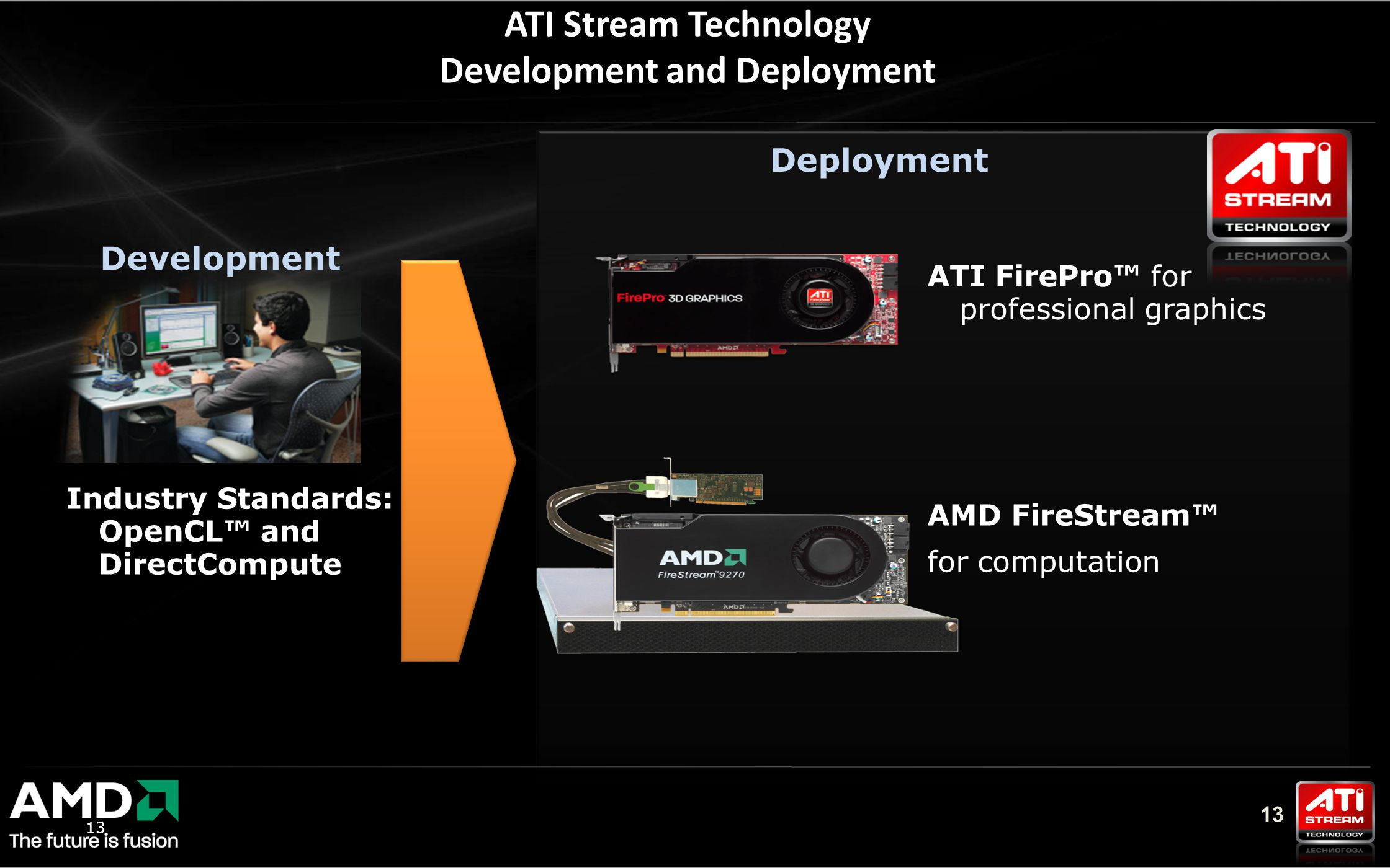 13 Development ATI Stream Technology Development and Deployment Industry Standards: OpenCL™ and DirectCompute Deployment ATI FirePro™ for professional graphics AMD FireStream™ for computation