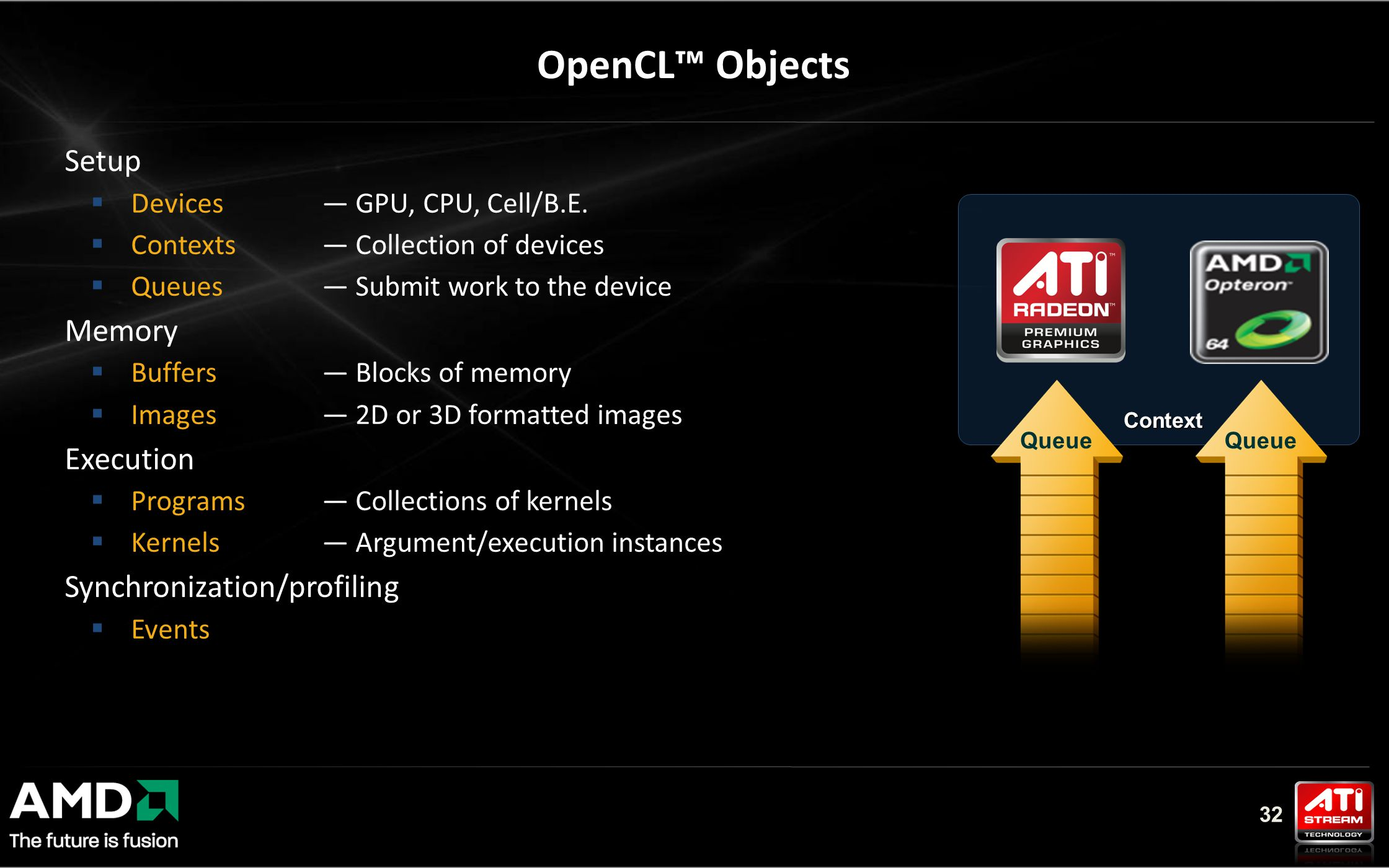 32 OpenCL™ Objects Setup  Devices— GPU, CPU, Cell/B.E.