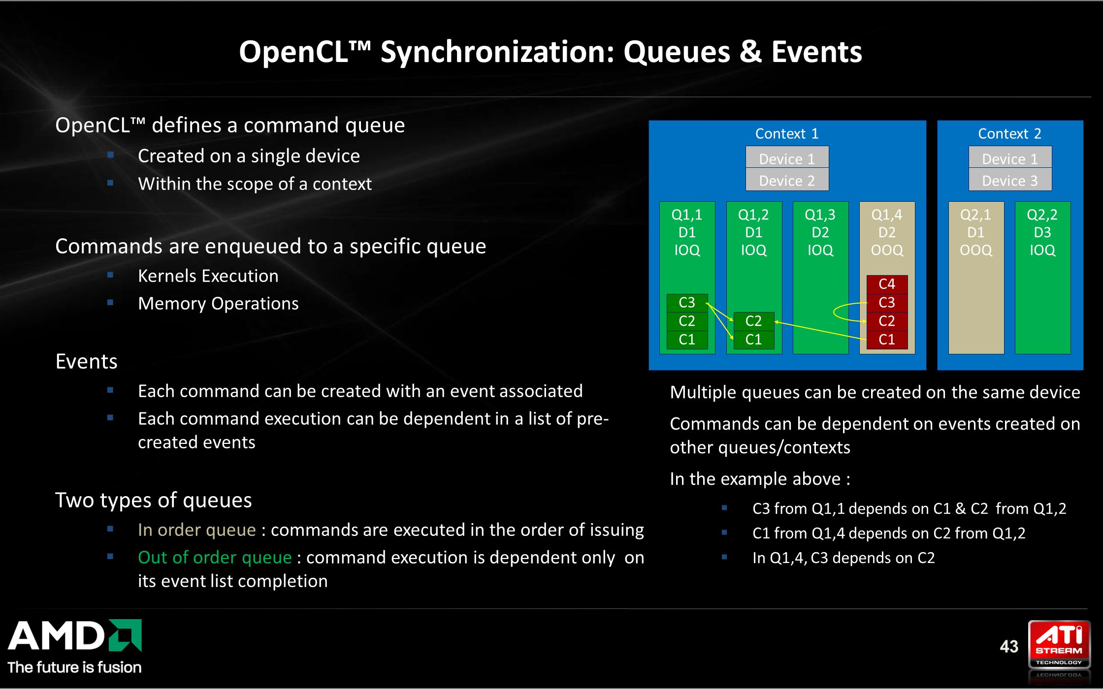 43 OpenCL™ defines a command queue  Created on a single device  Within the scope of a context Commands are enqueued to a specific queue  Kernels Execution  Memory Operations Events  Each command can be created with an event associated  Each command execution can be dependent in a list of pre- created events Two types of queues  In order queue : commands are executed in the order of issuing  Out of order queue : command execution is dependent only on its event list completion OpenCL™ Synchronization: Queues & Events Multiple queues can be created on the same device Commands can be dependent on events created on other queues/contexts In the example above :  C3 from Q1,1 depends on C1 & C2 from Q1,2  C1 from Q1,4 depends on C2 from Q1,2  In Q1,4, C3 depends on C2 Context 1 Q1,2 D1 IOQ Q1,1 D1 IOQ Q1,3 D2 IOQ Q1,4 D2 OOQ Context 2 Q2,2 D3 IOQ Q2,1 D1 OOQ Device 1 Device 2 Device 1 Device 3 C1 C2 C3 C1 C2 C1 C2 C3 C4