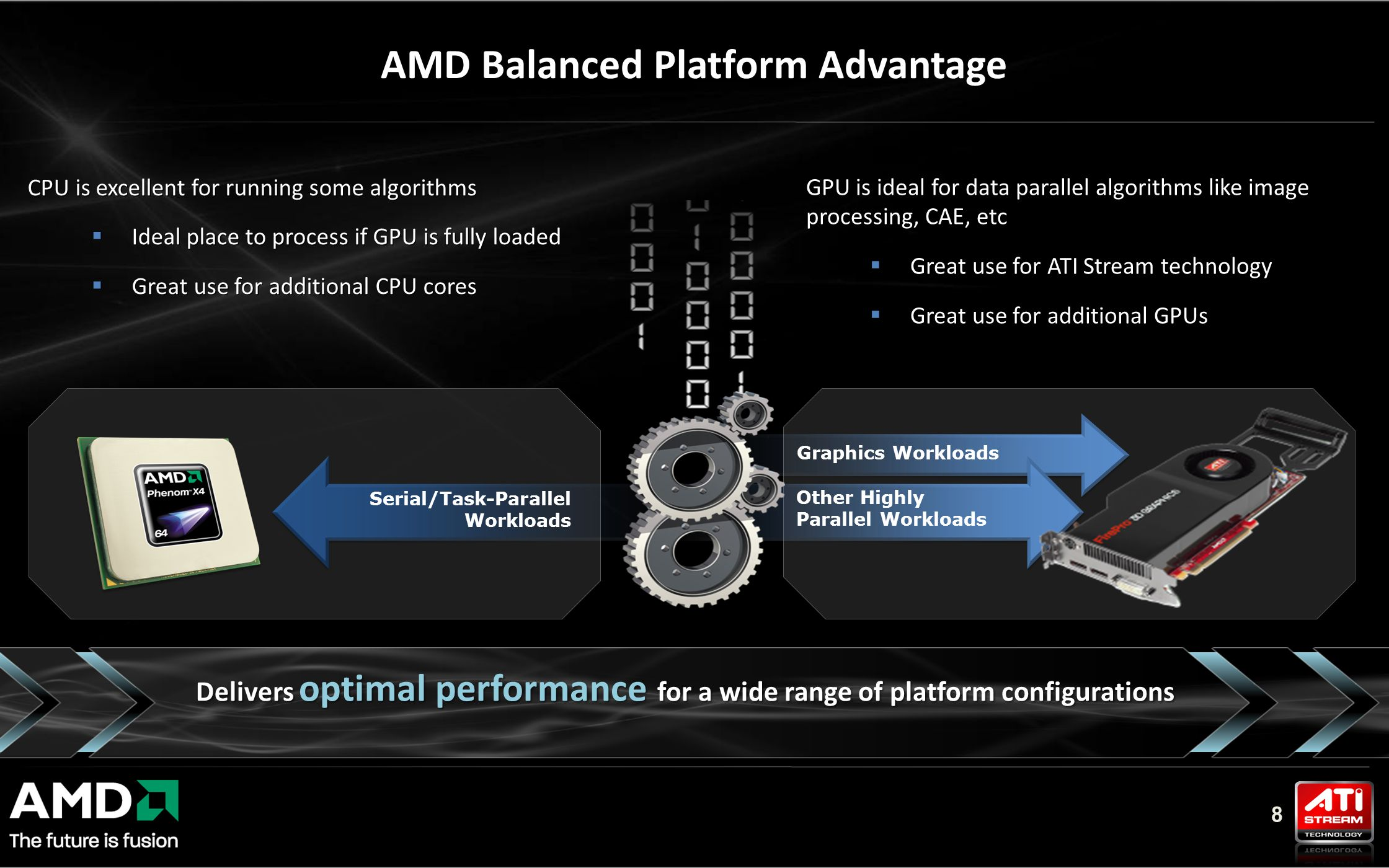 8 AMD Balanced Platform Advantage Delivers optimal performance for a wide range of platform configurations Other Highly Parallel Workloads Graphics Workloads Serial/Task-Parallel Workloads CPU is excellent for running some algorithms  Ideal place to process if GPU is fully loaded  Great use for additional CPU cores CPU is excellent for running some algorithms  Ideal place to process if GPU is fully loaded  Great use for additional CPU cores GPU is ideal for data parallel algorithms like image processing, CAE, etc  Great use for ATI Stream technology  Great use for additional GPUs GPU is ideal for data parallel algorithms like image processing, CAE, etc  Great use for ATI Stream technology  Great use for additional GPUs