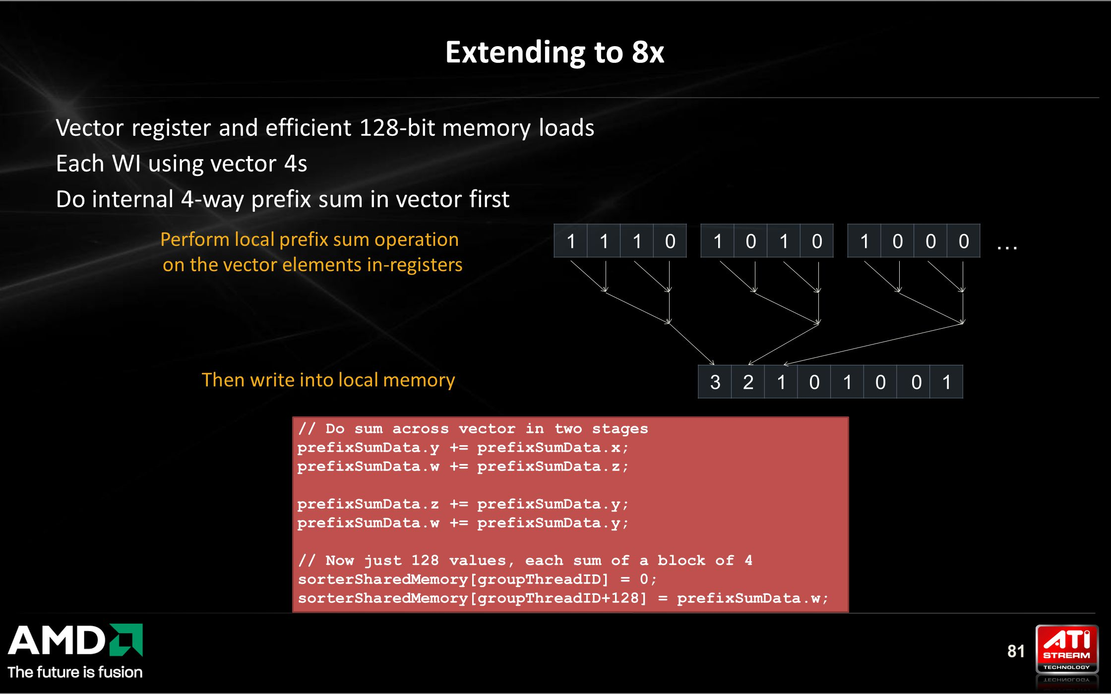 81 Extending to 8x Vector register and efficient 128-bit memory loads Each WI using vector 4s Do internal 4-way prefix sum in vector first Then write into local memory 321010 01 111010101000 … Perform local prefix sum operation on the vector elements in-registers // Do sum across vector in two stages prefixSumData.y += prefixSumData.x; prefixSumData.w += prefixSumData.z; prefixSumData.z += prefixSumData.y; prefixSumData.w += prefixSumData.y; // Now just 128 values, each sum of a block of 4 sorterSharedMemory[groupThreadID] = 0; sorterSharedMemory[groupThreadID+128] = prefixSumData.w;