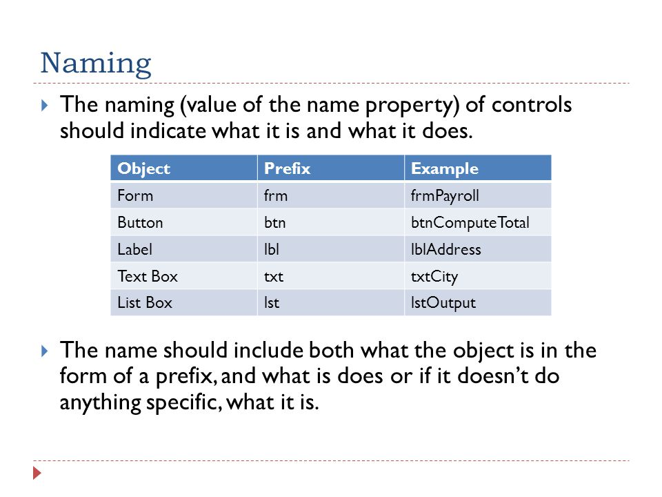 Naming  The naming (value of the name property) of controls should indicate what it is and what it does.