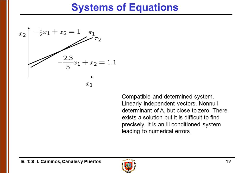 E. T. S. I. Caminos, Canales y Puertos12 Systems of Equations Compatible and determined system. Linearly independent vectors. Nonnull determinant of A