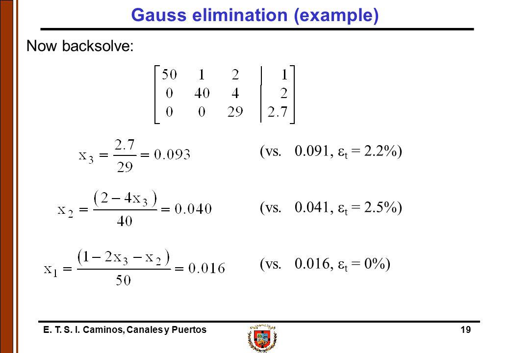 E. T. S. I. Caminos, Canales y Puertos19 Now backsolve: (vs. 0.091,  t = 2.2%) (vs. 0.041,  t = 2.5%) (vs. 0.016,  t = 0%) Gauss elimination (examp