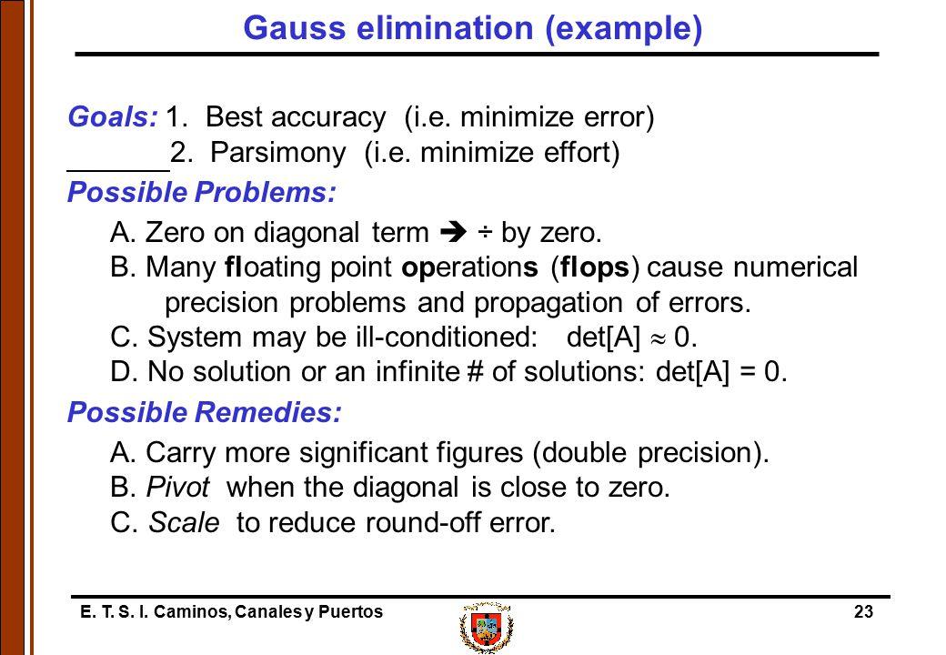 E. T. S. I. Caminos, Canales y Puertos23 Goals: 1. Best accuracy (i.e. minimize error) 2. Parsimony (i.e. minimize effort) Possible Problems: A. Zero