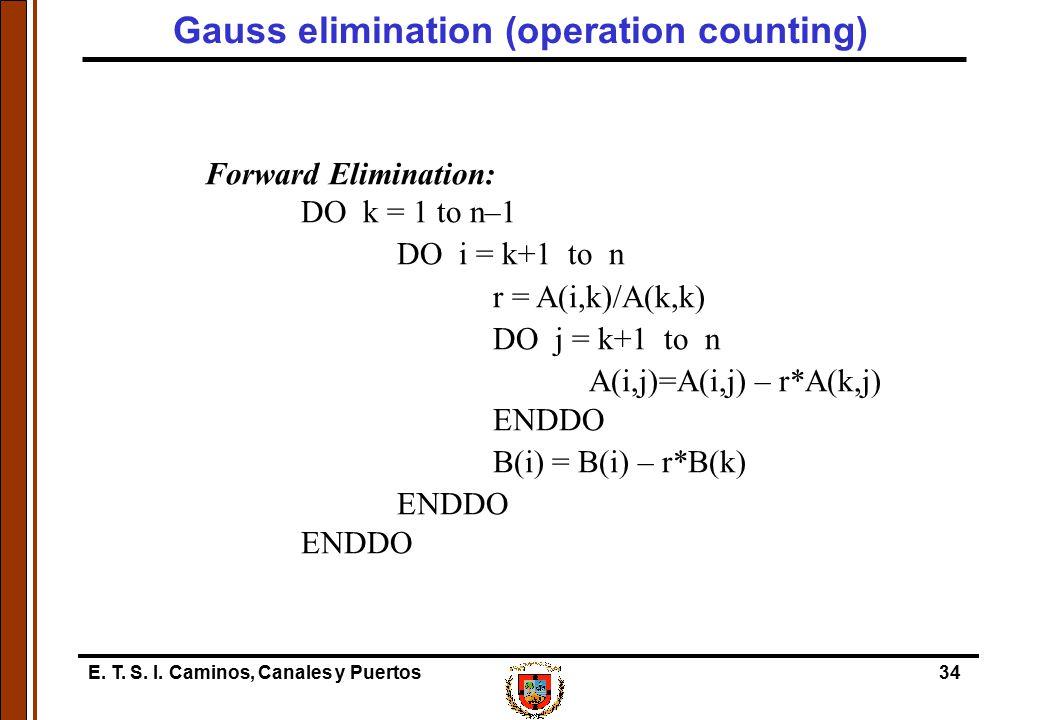 E. T. S. I. Caminos, Canales y Puertos34 Forward Elimination: DO k = 1 to n–1 DO i = k+1 to n r = A(i,k)/A(k,k) DO j = k+1 to n A(i,j)=A(i,j) – r*A(k,