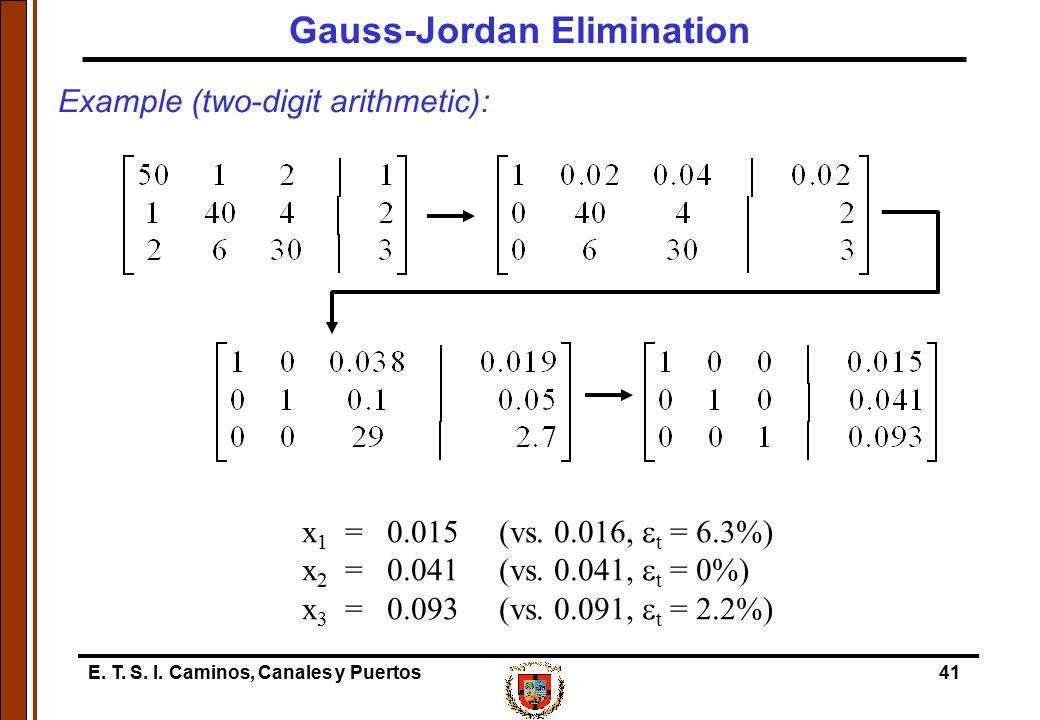 E. T. S. I. Caminos, Canales y Puertos41 Example (two-digit arithmetic): x 1 = 0.015 (vs. 0.016,  t = 6.3%) x 2 = 0.041 (vs. 0.041,  t = 0%) x 3 = 0