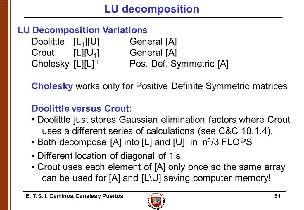 E. T. S. I. Caminos, Canales y Puertos51 LU Decomposition Variations Doolittle[L 1 ][U]General [A] Crout[L][U 1 ]General [A] Cholesky[L][L] T Pos. Def