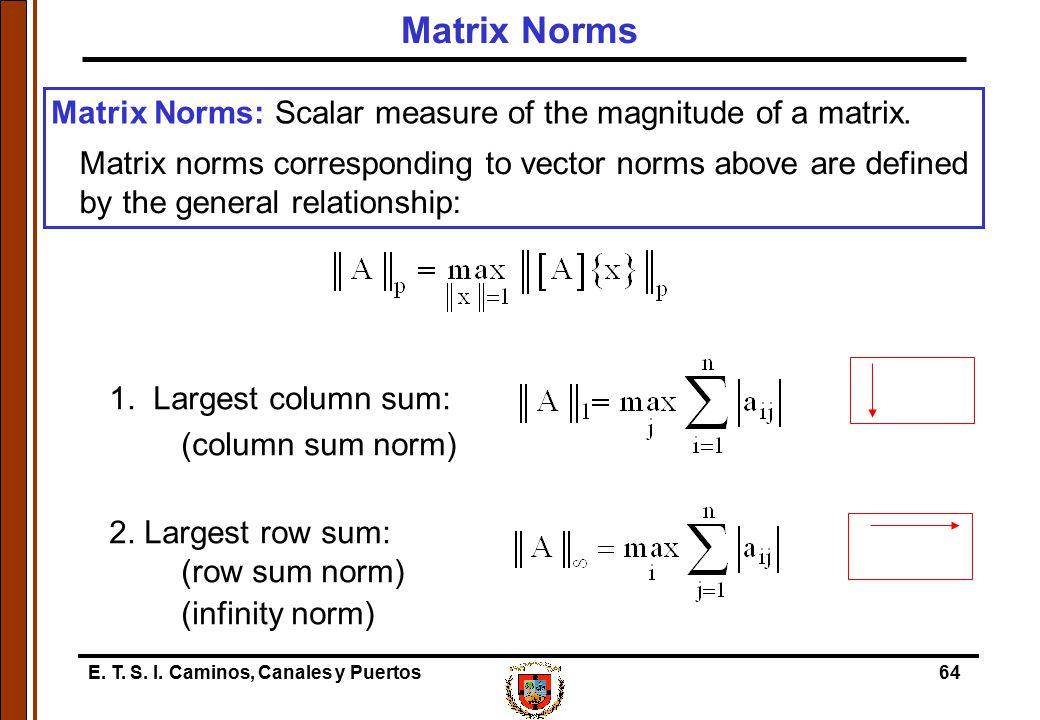 E. T. S. I. Caminos, Canales y Puertos64 1. Largest column sum: (column sum norm) 2. Largest row sum: (row sum norm) (infinity norm) Matrix Norms: Sca