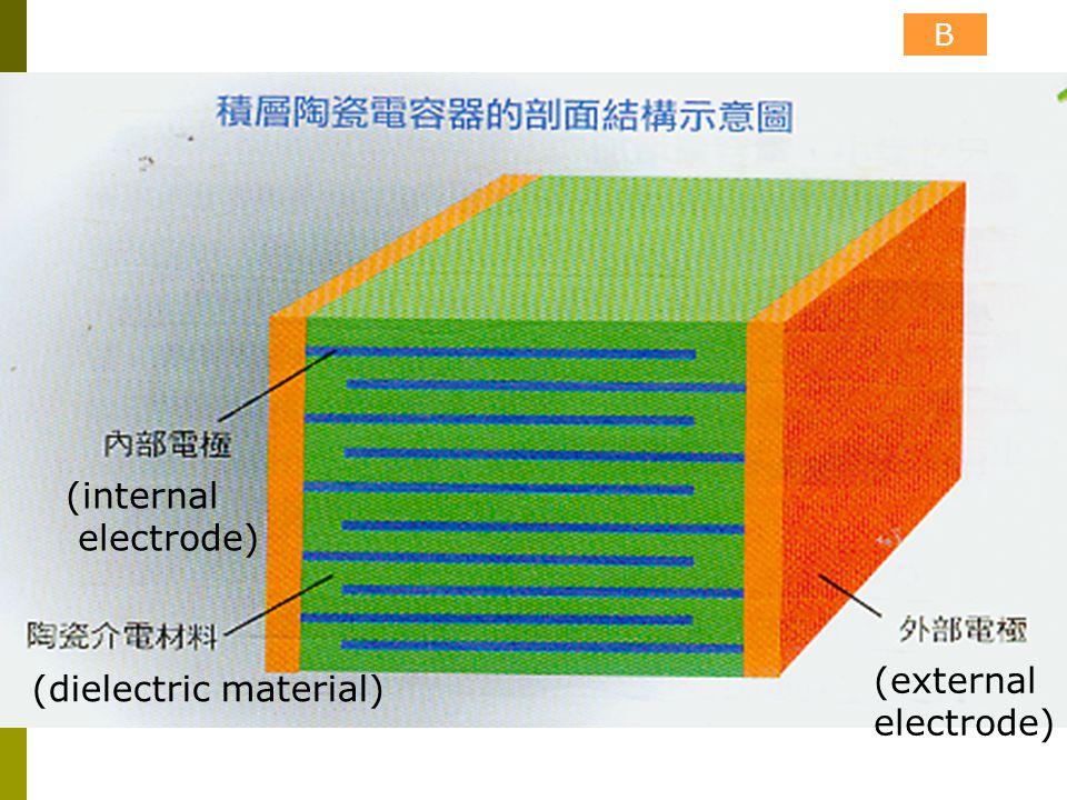 B (internal electrode) (dielectric material) (external electrode)