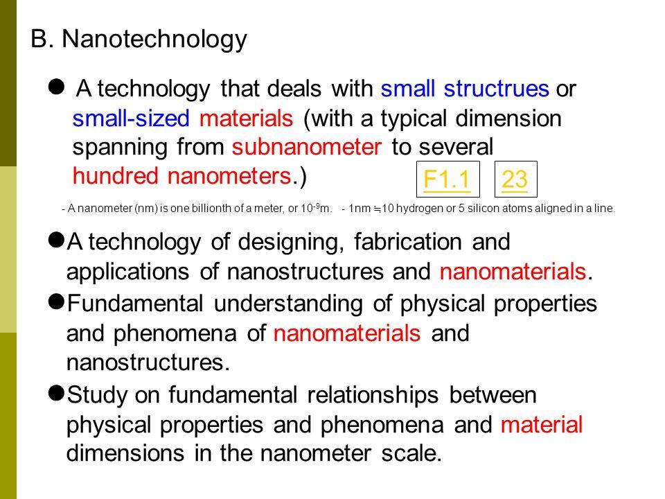 Zero-dimensional nano materials (classification of powders according to size) powder (particles) Molecular cluster 0.001μm0.01μm0.1μm1μm 1nm10nm100nm1000nm d < 100nm : nano powder (particles) ultra fine powder (particles) d < 1μm: submicron powder (particles) fine powder (particles) nano powder (particles) submicron powder (particles) microsized particles 9