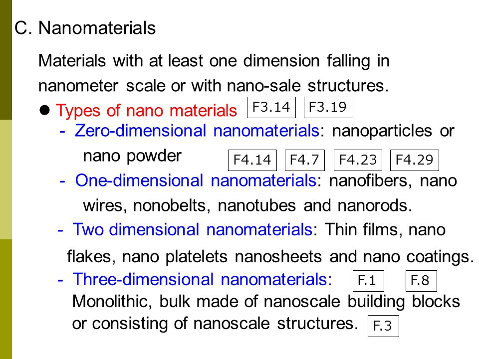 C. Nanomaterials Materials with at least one dimension falling in nanometer scale or with nano-sale structures. Types of nano materials - Zero-dimensi