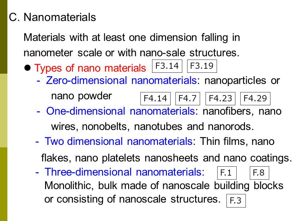 F.1 Characterization of BN nanosheets.(a) SEM image of laterally large BN nanosheets.