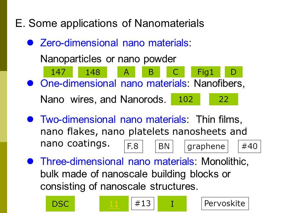 E. Some applications of Nanomaterials Zero-dimensional nano materials: Nanoparticles or nano powder One-dimensional nano materials: Nanofibers, Nano w