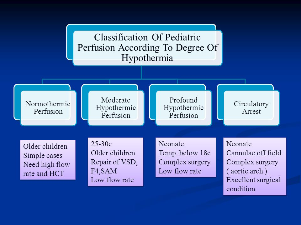 Classification Of Pediatric Perfusion According To Degree Of Hypothermia Normothermic Perfusion Moderate Hypothermic Perfusion Profound Hypothermic Pe