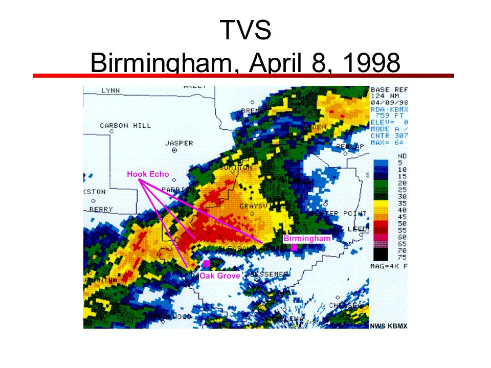 TVS Birmingham, April 8, 1998