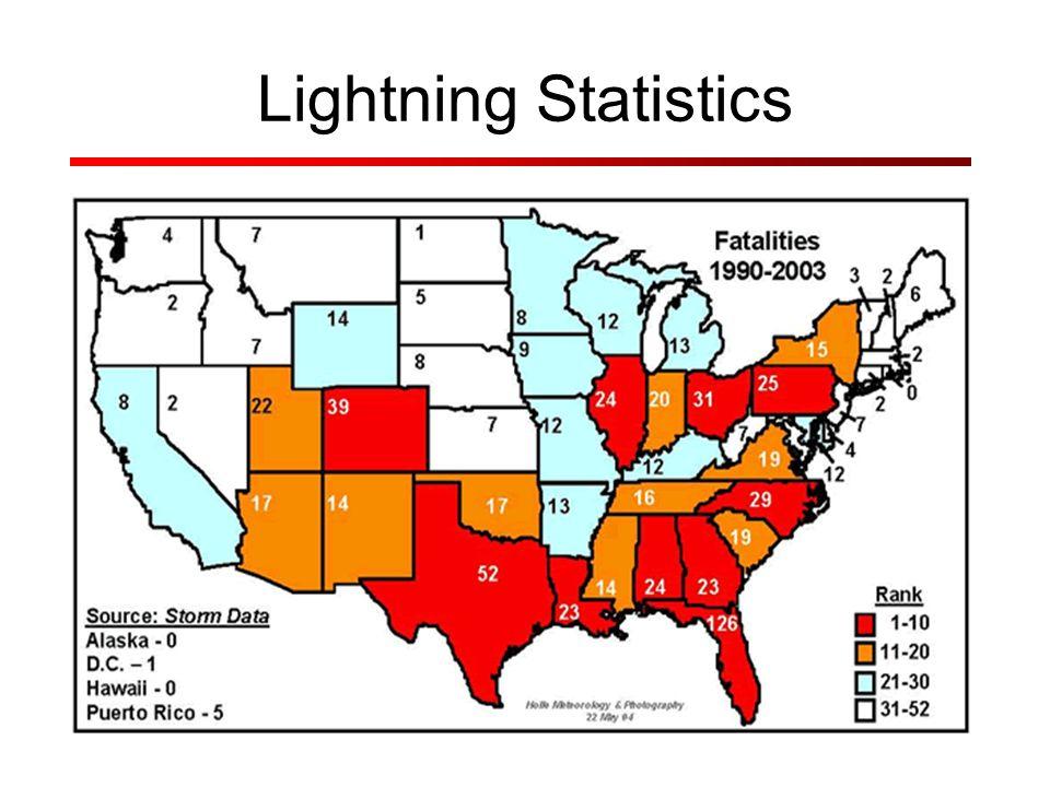 References www.lightningsafety.com www.wikipedia.org www.nws.noaa.gov www.talkweather.com www.abc3340.com/weather