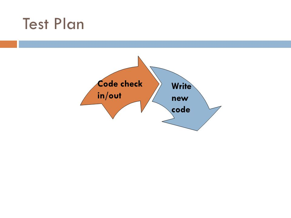Test Plan Code check in/out