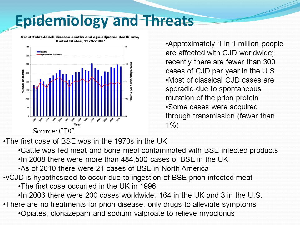 Epidemiology and Threats Approximately 1 in 1 million people are affected with CJD worldwide; recently there are fewer than 300 cases of CJD per year in the U.S.