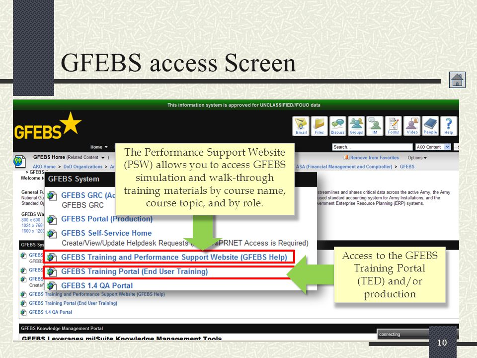 10 GFEBS access Screen The Performance Support Website (PSW) allows you to access GFEBS simulation and walk-through training materials by course name,
