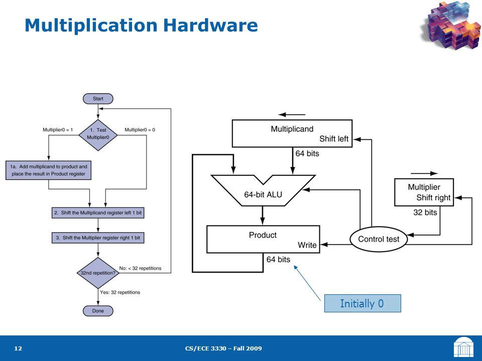 CS/ECE 3330 – Fall 2009 Multiplication Hardware 12 Initially 0