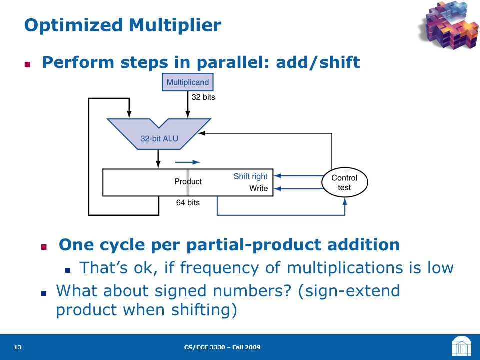 CS/ECE 3330 – Fall 2009 Perform steps in parallel: add/shift Optimized Multiplier 13 One cycle per partial-product addition That's ok, if frequency of