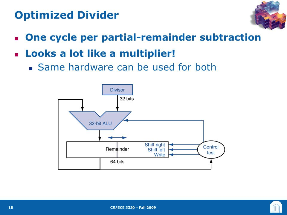 CS/ECE 3330 – Fall 2009 One cycle per partial-remainder subtraction Looks a lot like a multiplier! Same hardware can be used for both Optimized Divide