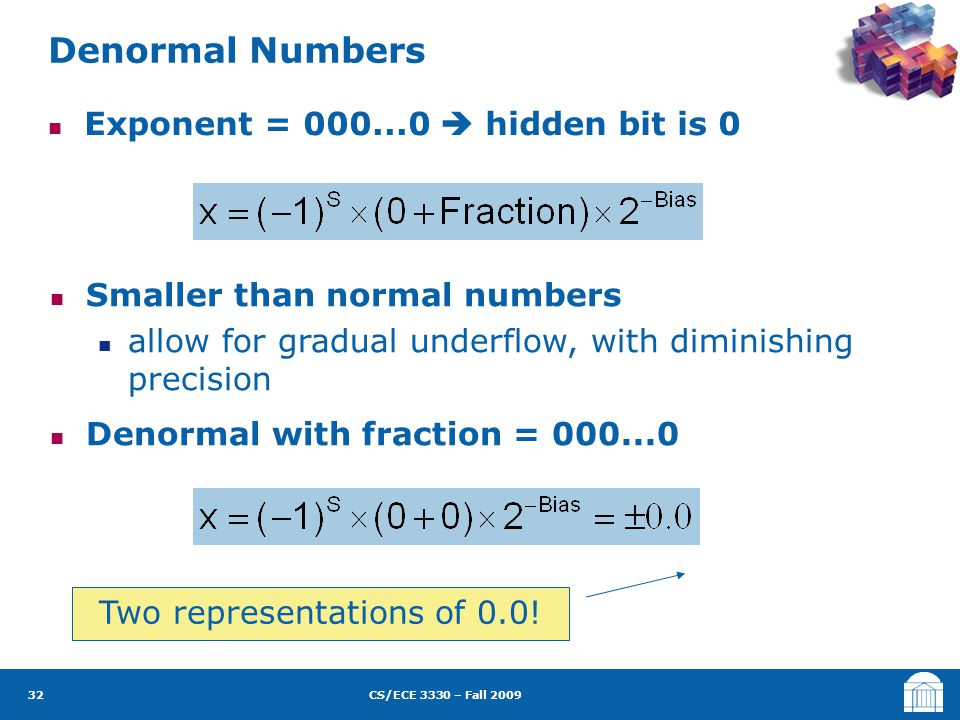 CS/ECE 3330 – Fall 2009 Exponent = 000...0  hidden bit is 0 Denormal Numbers 32 Smaller than normal numbers allow for gradual underflow, with diminishing precision Denormal with fraction = 000...0 Two representations of 0.0!