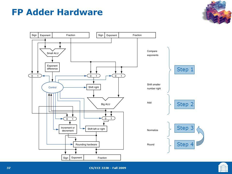 CS/ECE 3330 – Fall 2009 FP Adder Hardware 37 Step 1 Step 2 Step 3 Step 4