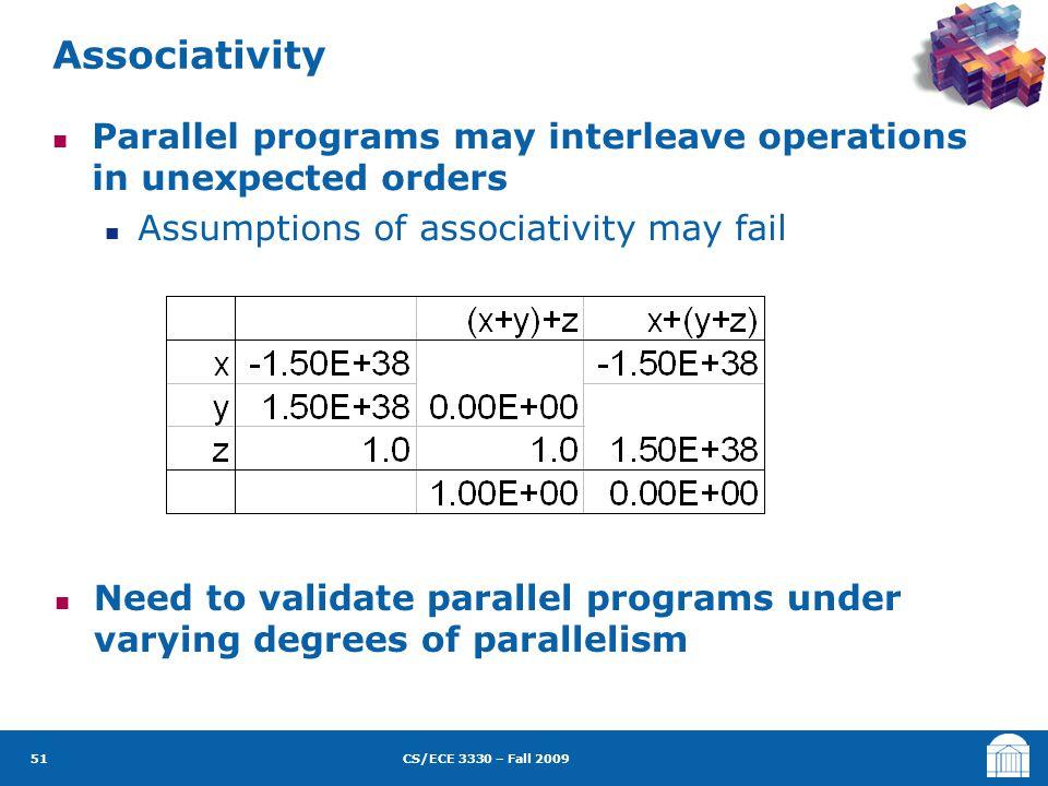 CS/ECE 3330 – Fall 2009 Parallel programs may interleave operations in unexpected orders Assumptions of associativity may fail Associativity 51 Need t