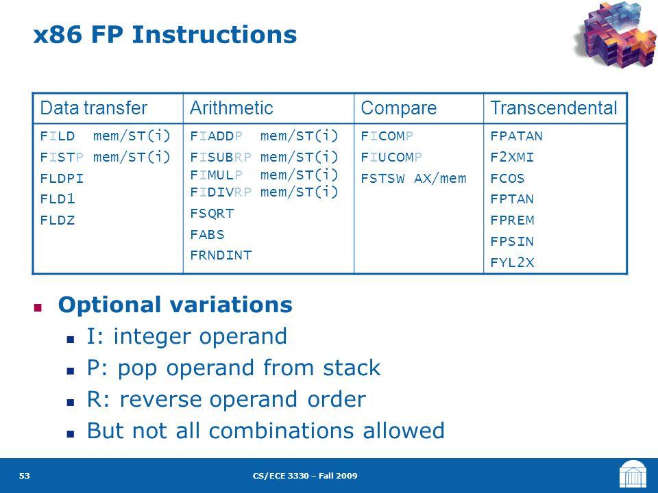 CS/ECE 3330 – Fall 2009 Optional variations I: integer operand P: pop operand from stack R: reverse operand order But not all combinations allowed x86 FP Instructions 53 Data transferArithmeticCompareTranscendental FILD mem/ST(i) FISTP mem/ST(i) FLDPI FLD1 FLDZ FIADDP mem/ST(i) FISUBRP mem/ST(i) FIMULP mem/ST(i) FIDIVRP mem/ST(i) FSQRT FABS FRNDINT FICOMP FIUCOMP FSTSW AX/mem FPATAN F2XMI FCOS FPTAN FPREM FPSIN FYL2X