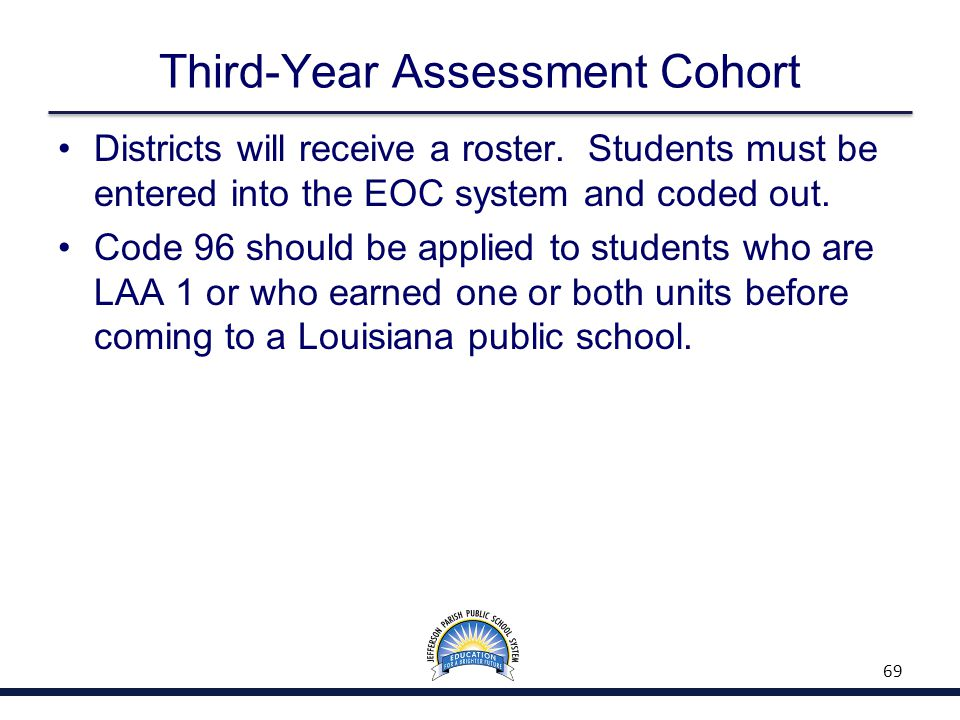 Third-Year Assessment Cohort Districts will receive a roster. Students must be entered into the EOC system and coded out. Code 96 should be applied to
