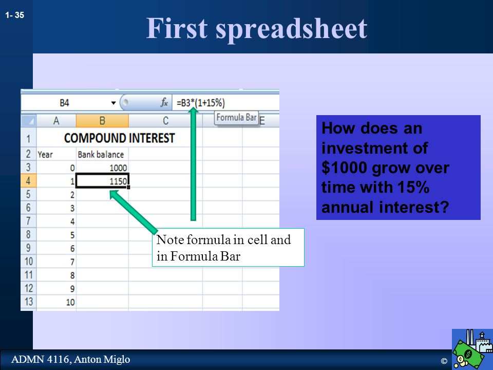 1- 35 © ADMN 4116, Anton Miglo First spreadsheet How does an investment of $1000 grow over time with 15% annual interest.