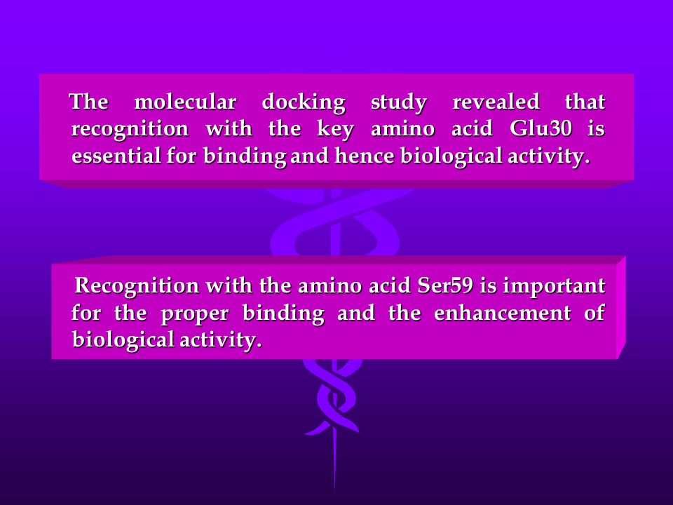 The molecular docking study revealed that recognition with the key amino acid Glu30 is essential for binding and hence biological activity.
