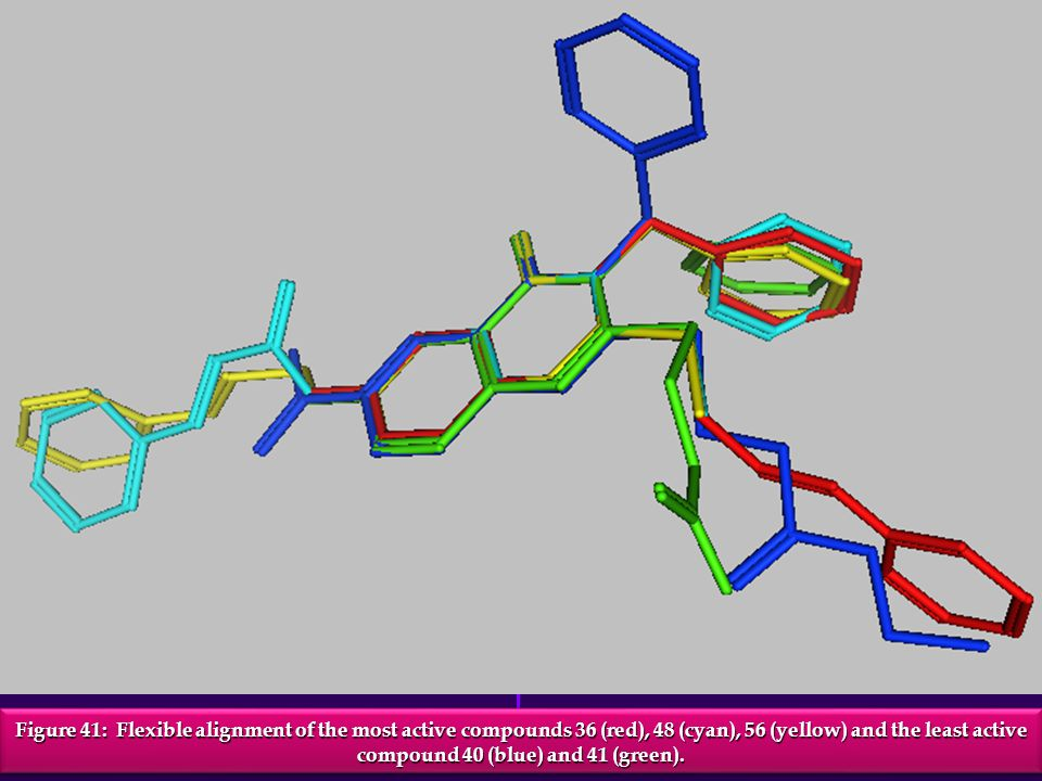 Figure 41: Flexible alignment of the most active compounds 36 (red), 48 (cyan), 56 (yellow) and the least active compound 40 (blue) and 41 (green).