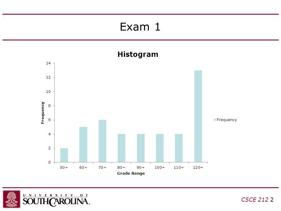 Exam 1 CSCE 212 2