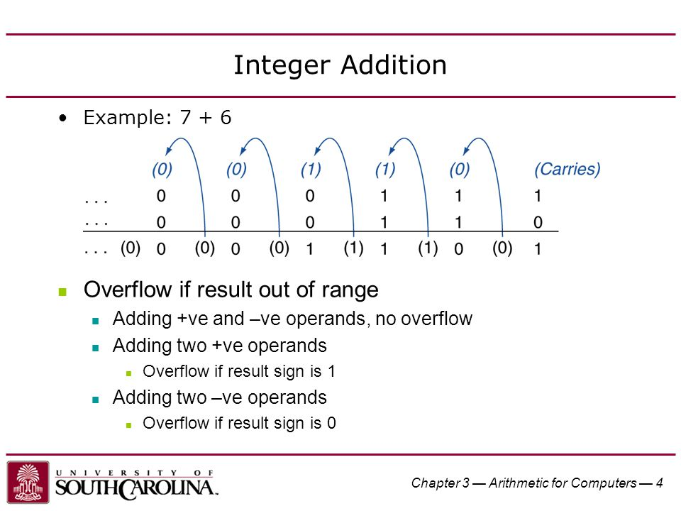 Chapter 3 — Arithmetic for Computers — 35 Floating-Point Addition Consider a 4-digit decimal example –9.999 × 10 1 + 1.610 × 10 –1 1.
