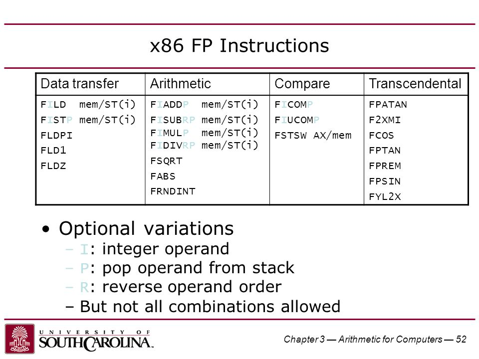 Chapter 3 — Arithmetic for Computers — 52 x86 FP Instructions Optional variations –I : integer operand –P : pop operand from stack –R : reverse operand order –But not all combinations allowed Data transferArithmeticCompareTranscendental FILD mem/ST(i) FISTP mem/ST(i) FLDPI FLD1 FLDZ FIADDP mem/ST(i) FISUBRP mem/ST(i) FIMULP mem/ST(i) FIDIVRP mem/ST(i) FSQRT FABS FRNDINT FICOMP FIUCOMP FSTSW AX/mem FPATAN F2XMI FCOS FPTAN FPREM FPSIN FYL2X