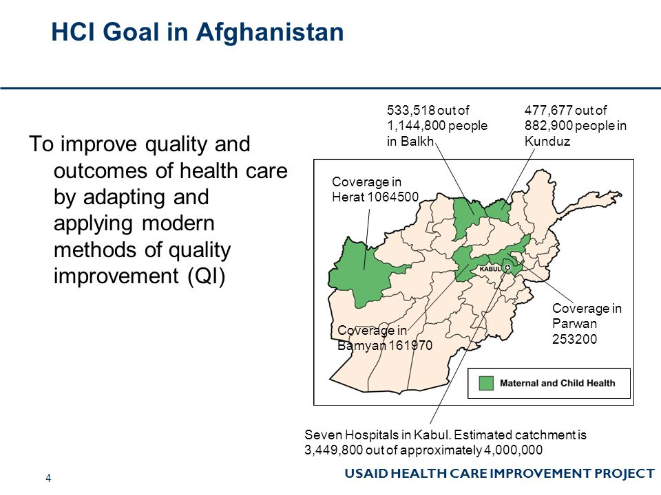 USAID HEALTH CARE IMPROVEMENT PROJECT HCI Goal in Afghanistan To improve quality and outcomes of health care by adapting and applying modern methods o