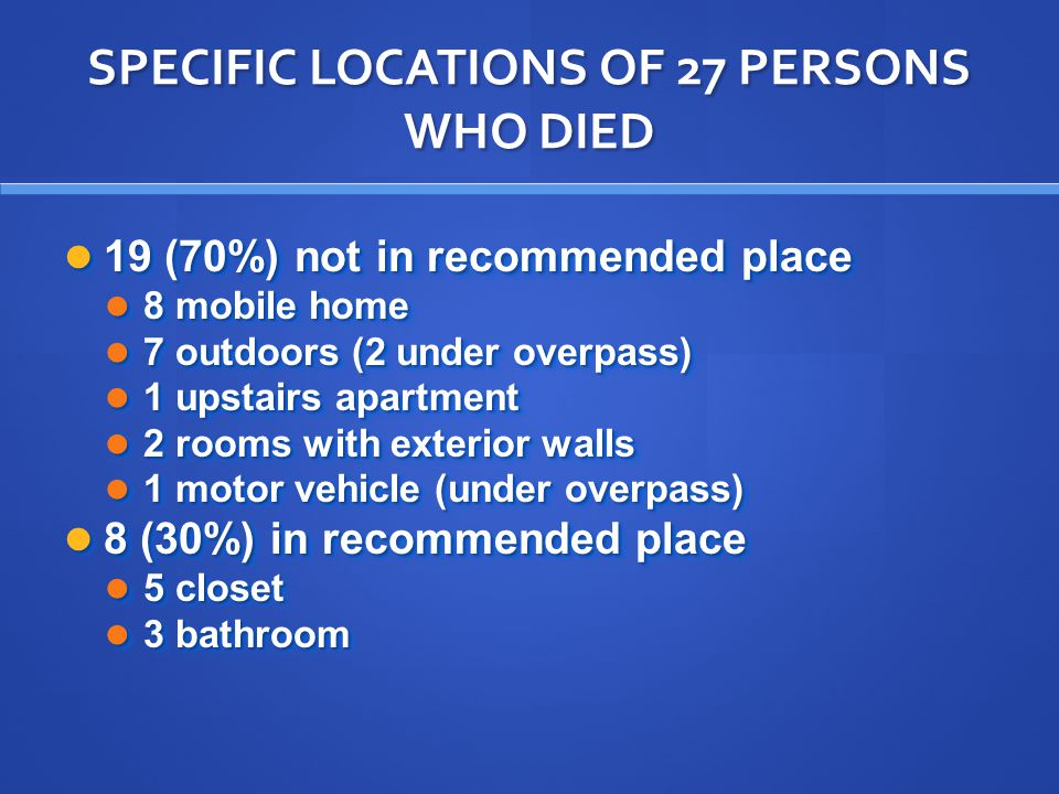 SPECIFIC LOCATIONS OF 27 PERSONS WHO DIED 19 (70%) not in recommended place 19 (70%) not in recommended place 8 mobile home 8 mobile home 7 outdoors (