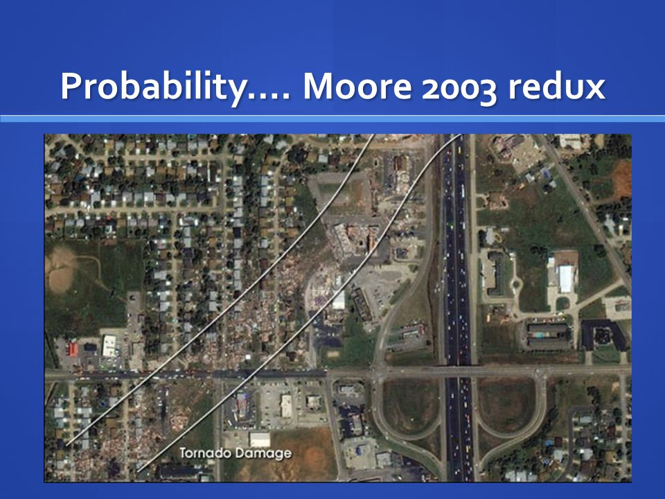 Probability…. Moore 2003 redux