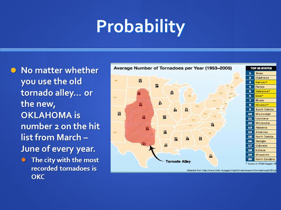 Probability No matter whether you use the old tornado alley… or the new, OKLAHOMA is number 2 on the hit list from March – June of every year. No matt