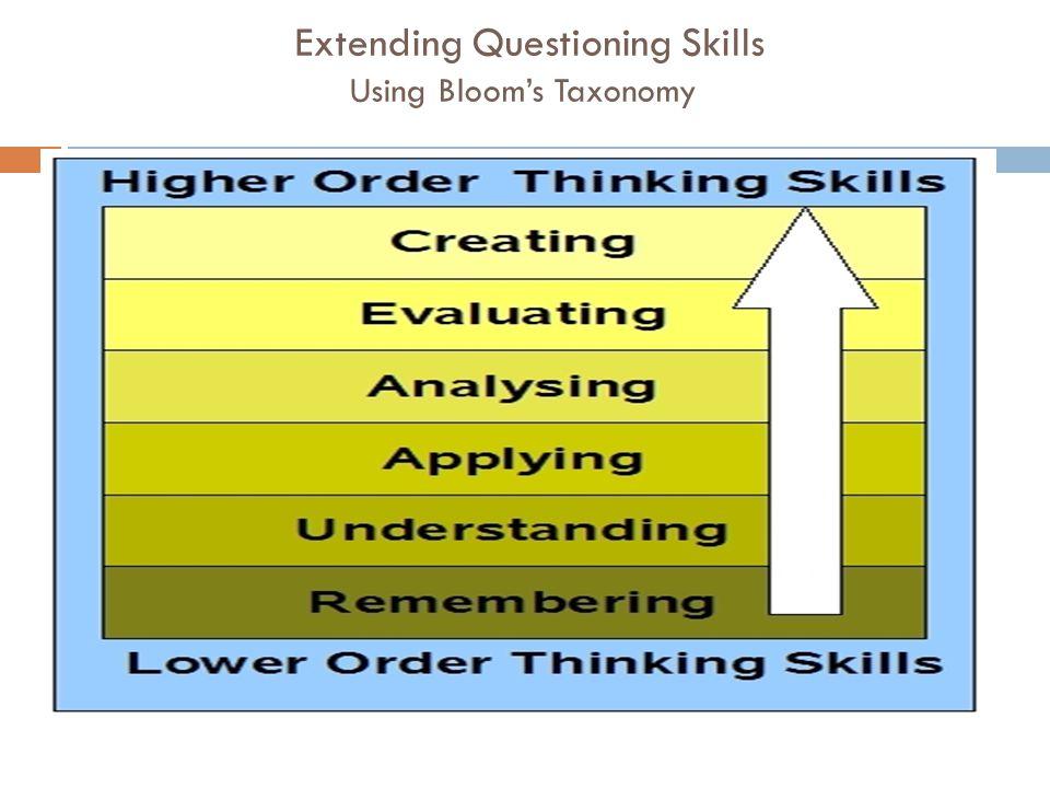 Extending Questioning Skills Using Bloom's Taxonomy SM Sain12
