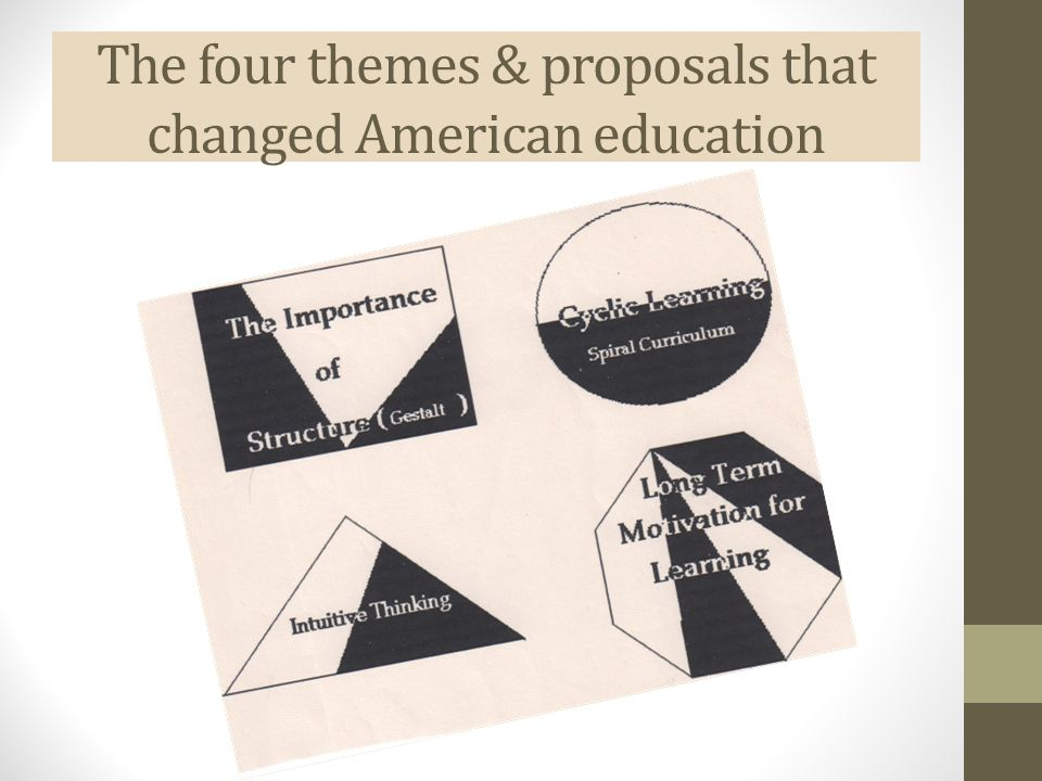 The four themes & proposals that changed American education