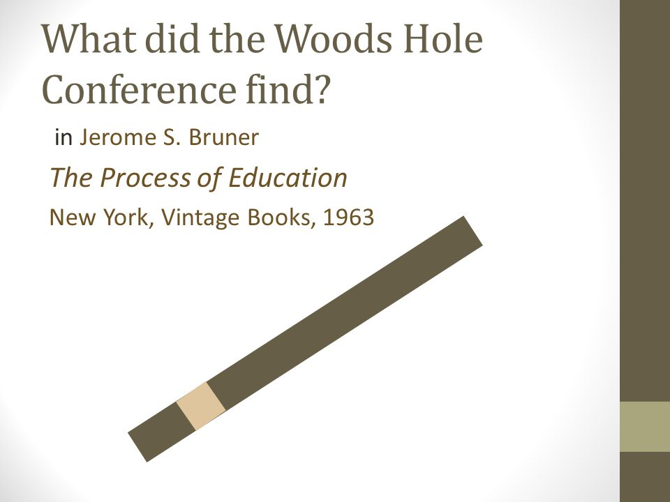 What did the Woods Hole Conference find. in Jerome S.