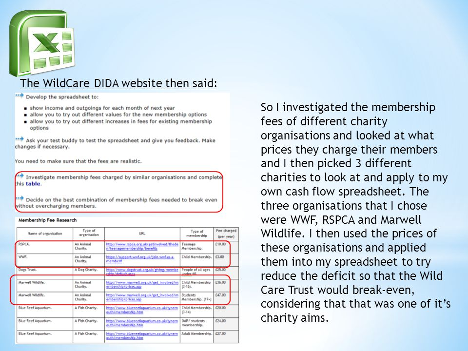 The WildCare DIDA website then said: So I investigated the membership fees of different charity organisations and looked at what prices they charge their members and I then picked 3 different charities to look at and apply to my own cash flow spreadsheet.