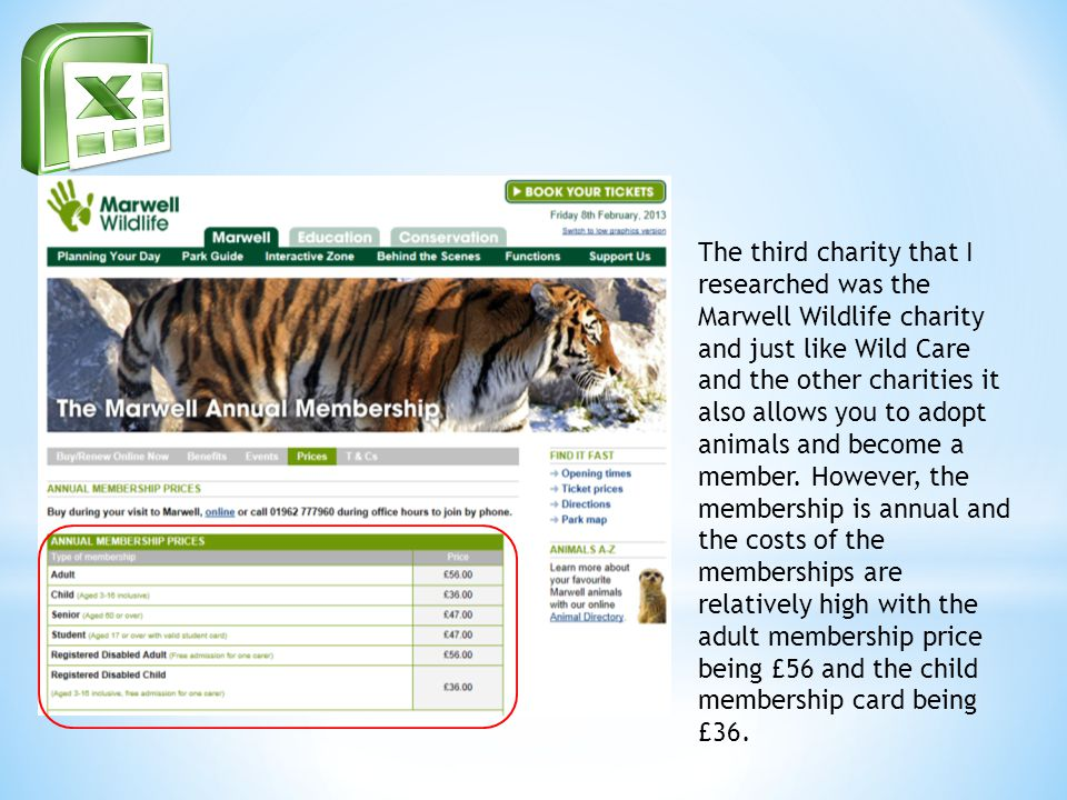 The third charity that I researched was the Marwell Wildlife charity and just like Wild Care and the other charities it also allows you to adopt animals and become a member.