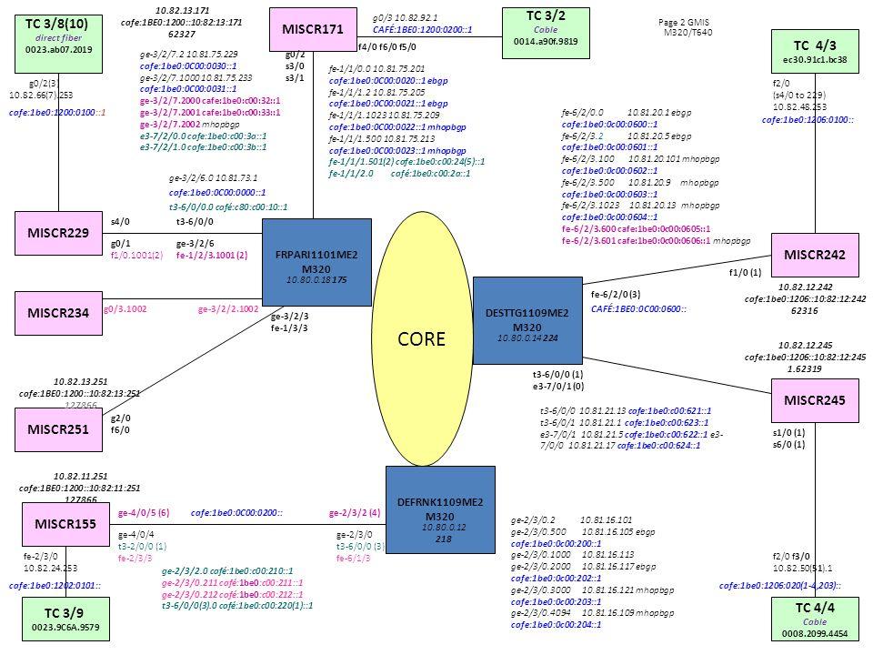 Page 2 GMIS M320/T640 FRPARI1101ME2 M320 DEFRNK1109ME2 M320 DESTTG1109ME2 M320 CORE MISCR229 MISCR155 MISCR245 MISCR242 TC 4/4 Cable 0008.2099.4454 TC 4/3 ec30.91c1.bc38 TC 3/9 0023.9C6A.9579 TC 3/8(10) direct fiber 0023.ab07.2019 g0/1 f1/0.1001(2) ge-3/2/6 fe-1/2/3.1001 (2) fe-6/2/0 (3) s1/0 (1) s6/0 (1) f1/0 (1) t3-6/0/0 (1) e3-7/0/1 (0) ge-2/3/0 t3-6/0/0 (3) fe-6/1/3 ge-4/0/4 t3-2/0/0 (1) fe-2/3/3 fe-6/2/0.0 10.81.20.1 ebgp cafe:1be0:0c00:0600::1 fe-6/2/3.2 10.81.20.5 ebgp cafe:1be0:0c00:0601::1 fe-6/2/3.100 10.81.20.101 mhopbgp cafe:1be0:0c00:0602::1 fe-6/2/3.500 10.81.20.9 mhopbgp cafe:1be0:0c00:0603::1 fe-6/2/3.1023 10.81.20.13 mhopbgp cafe:1be0:0c00:0604::1 fe-6/2/3.600 cafe:1be0:0c00:0605::1 fe-6/2/3.601 cafe:1be0:0c00:0606::1 mhopbgp t3-6/0/0 10.81.21.13 cafe:1be0:c00:621::1 t3-6/0/1 10.81.21.1 cafe:1be0:c00:623::1 e3-7/0/1 10.81.21.5 cafe:1be0:c00:622::1 e3- 7/0/0 10.81.21.17 cafe:1be0:c00:624::1 ge-2/3/0.2 10.81.16.101 ge-2/3/0.500 10.81.16.105 ebgp cafe:1be0:0c00:200::1 ge-2/3/0.1000 10.81.16.113 ge-2/3/0.2000 10.81.16.117 ebgp cafe:1be0:0c00:202::1 ge-2/3/0.3000 10.81.16.121 mhopbgp cafe:1be0:0c00:203::1 ge-2/3/0.4094 10.81.16.109 mhopbgp cafe:1be0:0c00:204::1 cafe:1be0:0C00:0000::1 cafe:1be0:0C00:0200:: CAFÉ:1BE0:0C00:0600:: cafe:1be0:1206:0100:: cafe:1be0:1206:020(1-4,203)::cafe:1be0:1202:0101:: ge-3/2/6.0 10.81.73.1 10.80.0.18 175 10.80.0.14 224 10.80.0.12 218 MISCR171 ge-3/2/7.2 10.81.75.229 cafe:1be0:0C00:0030::1 ge-3/2/7.1000 10.81.75.233 cafe:1be0:0C00:0031::1 ge-3/2/7.2000 cafe:1be0:c00:32::1 ge-3/2/7.2001 cafe:1be0:c00:33::1 ge-3/2/7.2002 mhopbgp e3-7/2/0.0 cafe:1be0:c00:3a::1 e3-7/2/1.0 cafe:1be0:c00:3b::1 fe-1/1/0.0 10.81.75.201 cafe:1be0:0C00:0020::1 ebgp fe-1/1/1.2 10.81.75.205 cafe:1be0:0C00:0021::1 ebgp fe-1/1/1.1023 10.81.75.209 cafe:1be0:0C00:0022::1 mhopbgp fe-1/1/1.500 10.81.75.213 cafe:1be0:0C00:0023::1 mhopbgp fe-1/1/1.501(2) cafe:1be0:c00:24(5)::1 fe-1/1/2.0 café:1be0:c00:2a::1 g0/2 s3/0 s3/1 f4/0 f6/0 f5/0 TC 3/2 Cable 0014.a90f.9