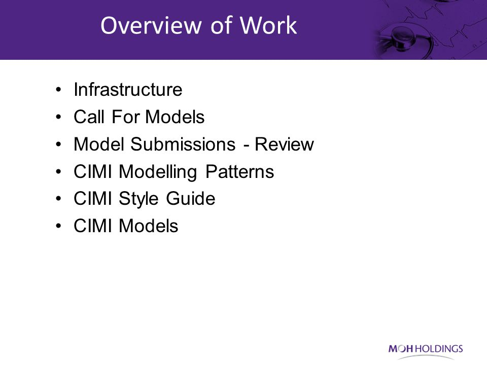 Infrastructure Call For Models Model Submissions - Review CIMI Modelling Patterns CIMI Style Guide CIMI Models Overview of Work